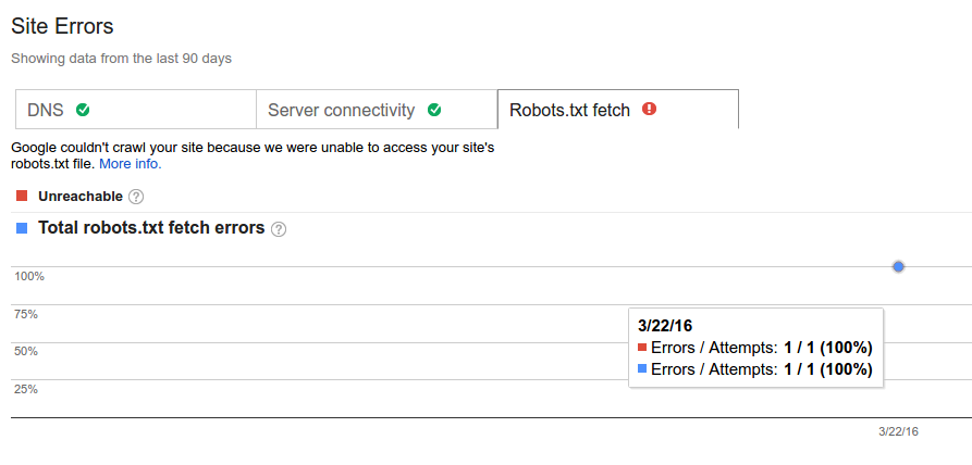 robots.txt-error